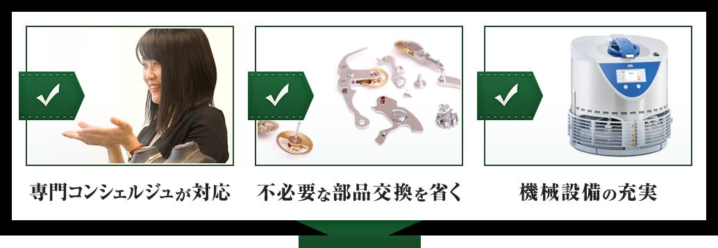専門コンシェルジュが対応、不必要な部品交換を省く、機械設備の充実